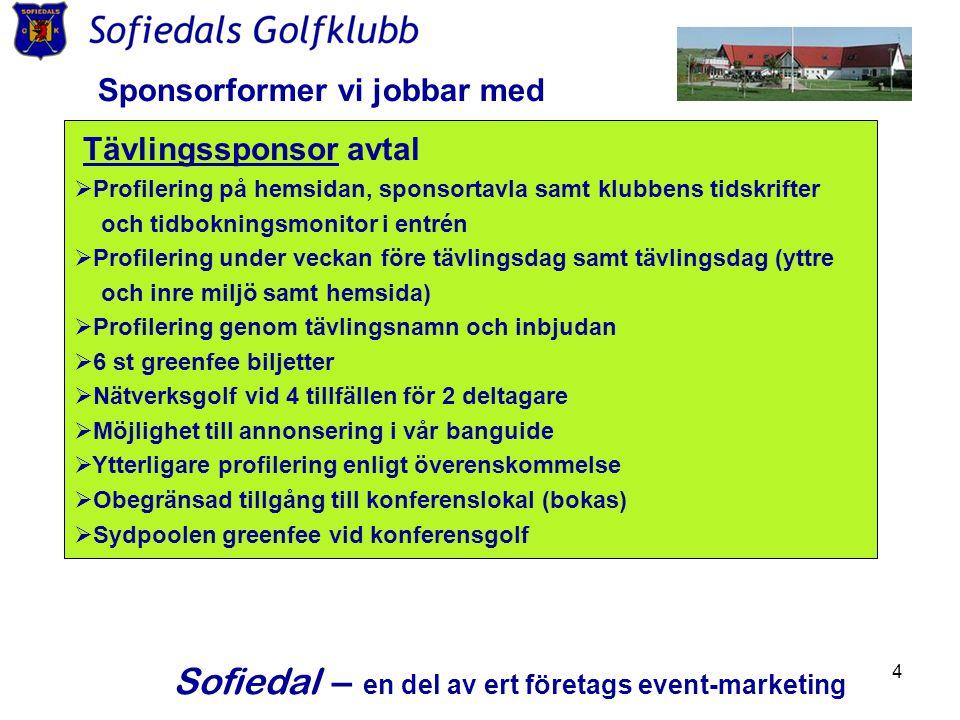 4 Sponsorformer vi jobbar med Tävlingssponsor avtal  Profilering på hemsidan, sponsortavla samt klubbens tidskrifter och tidbokningsmonitor i entrén