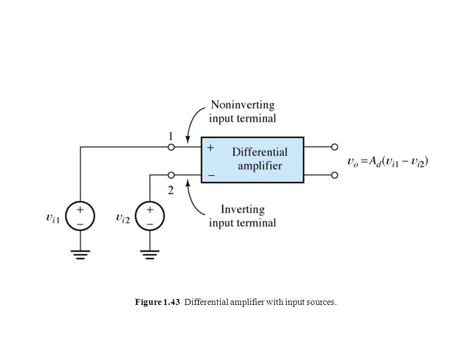 Figure 1.43 Differential amplifier with input sources.