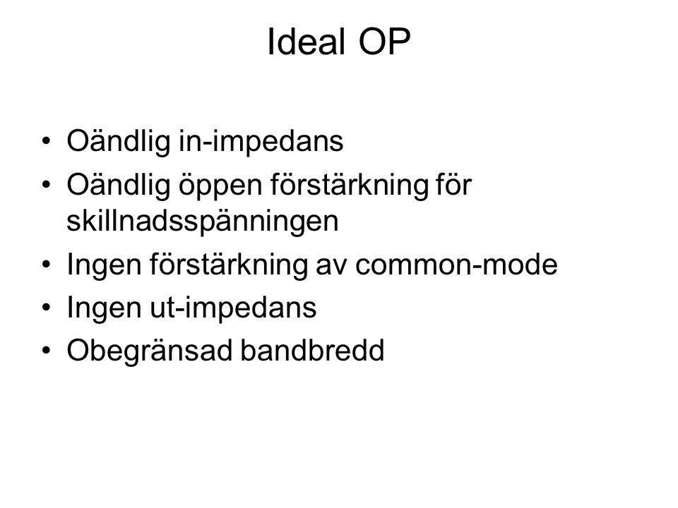 Ideal OP Oändlig in-impedans Oändlig öppen förstärkning för skillnadsspänningen Ingen förstärkning av common-mode Ingen ut-impedans Obegränsad bandbredd
