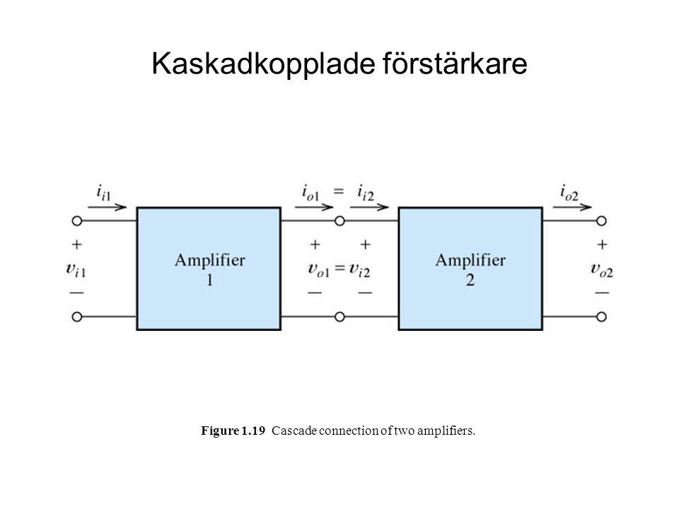 Figure 1.20 Cascaded amplifiers of Example 1.2. Kaskadkopplade förstärkare