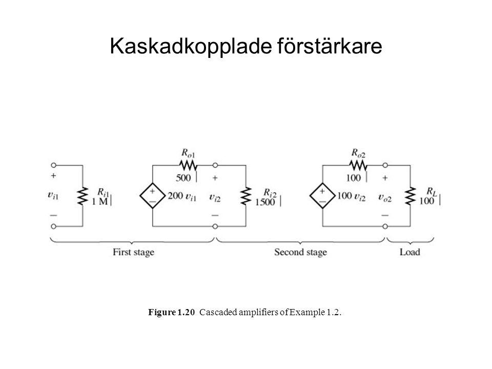 Förstärkarteknik – introduktion Förstärkarmodeller Spänningsförstärkare Strömförstärkare Transkonduktansförstärkare Transimpedansförstärkare