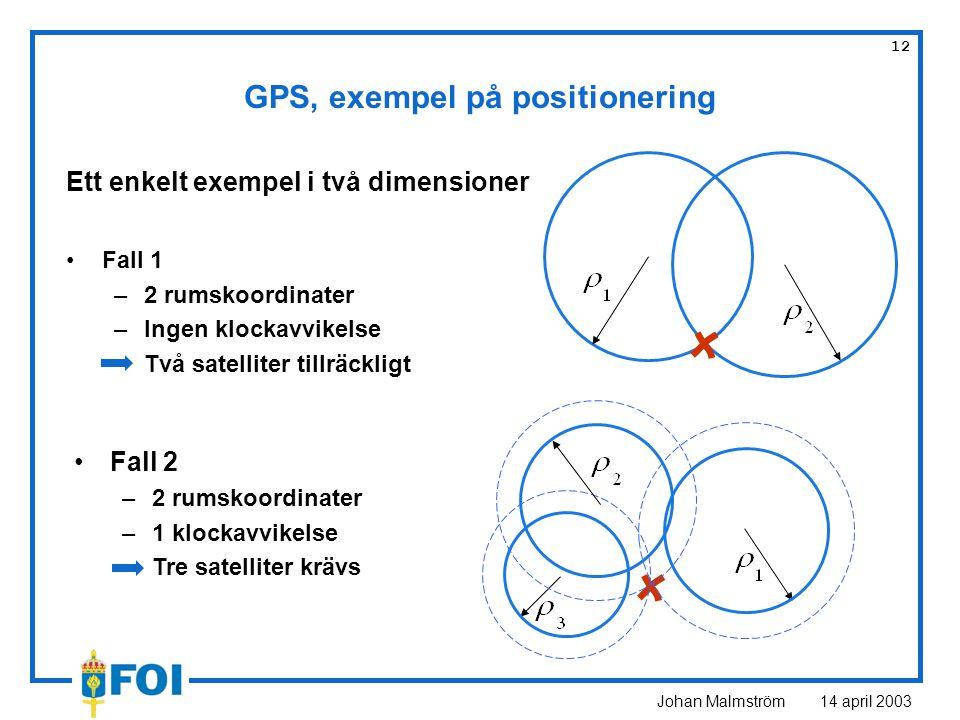 Johan Malmström 14 april 2003 12 GPS, exempel på positionering Fall 1 –2 rumskoordinater –Ingen klockavvikelse Två satelliter tillräckligt Ett enkelt exempel i två dimensioner Fall 2 –2 rumskoordinater –1 klockavvikelse Tre satelliter krävs