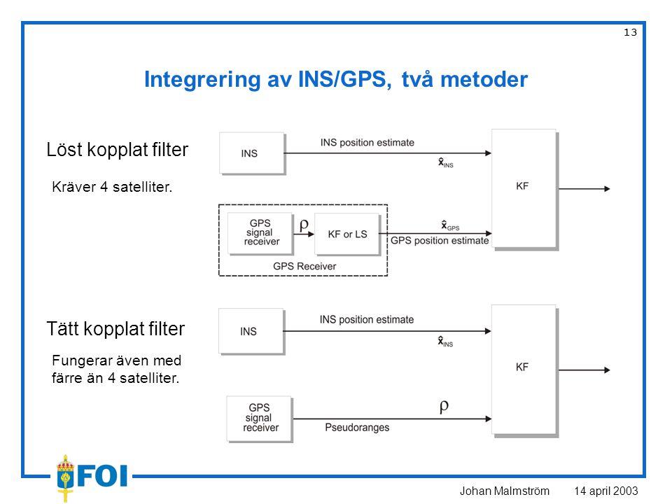Johan Malmström 14 april 2003 13 Integrering av INS/GPS, två metoder Löst kopplat filter Tätt kopplat filter Kräver 4 satelliter. Fungerar även med fä