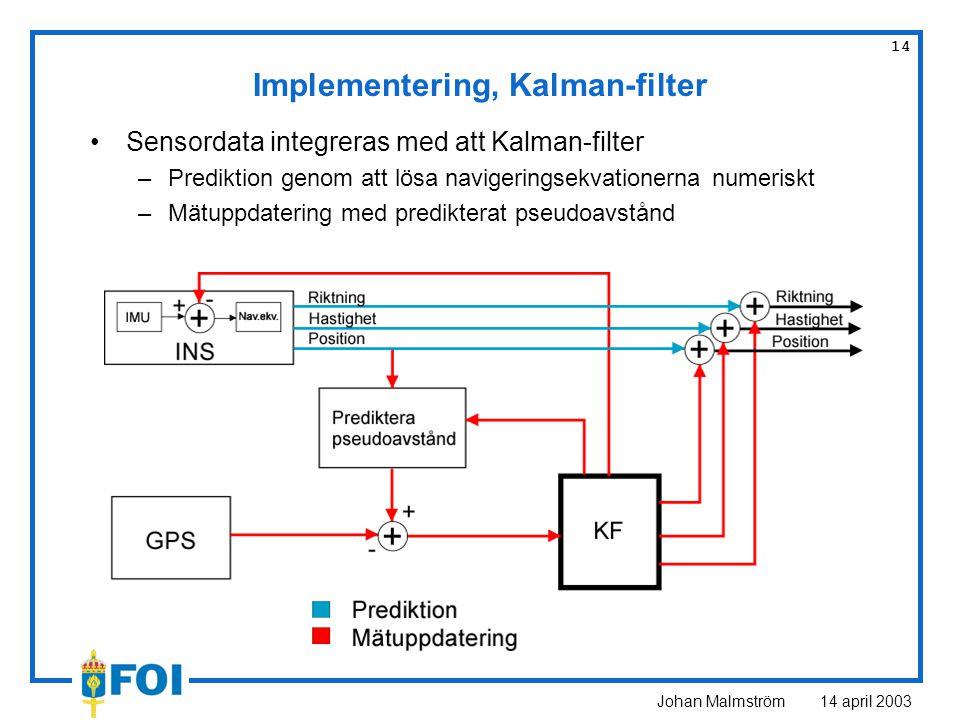 Johan Malmström 14 april 2003 14 Implementering, Kalman-filter Sensordata integreras med att Kalman-filter –Prediktion genom att lösa navigeringsekvationerna numeriskt –Mätuppdatering med predikterat pseudoavstånd