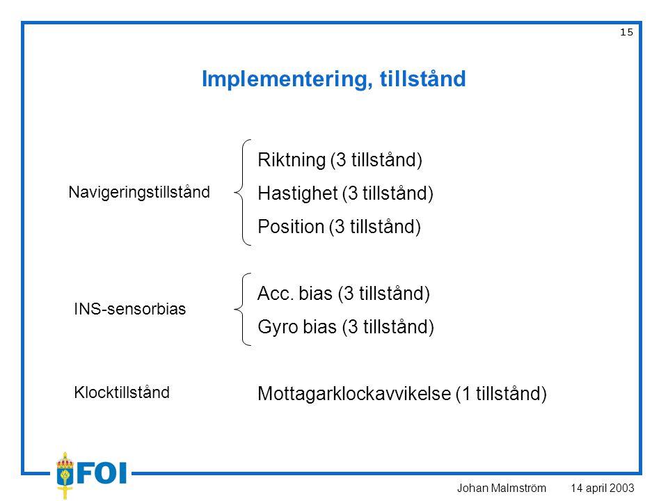Johan Malmström 14 april 2003 15 Implementering, tillstånd Riktning (3 tillstånd) Hastighet (3 tillstånd) Position (3 tillstånd) Acc. bias (3 tillstån