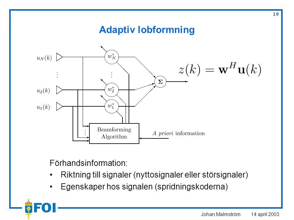 Johan Malmström 14 april 2003 18 Adaptiv lobformning Förhandsinformation: Riktning till signaler (nyttosignaler eller störsignaler) Egenskaper hos sig