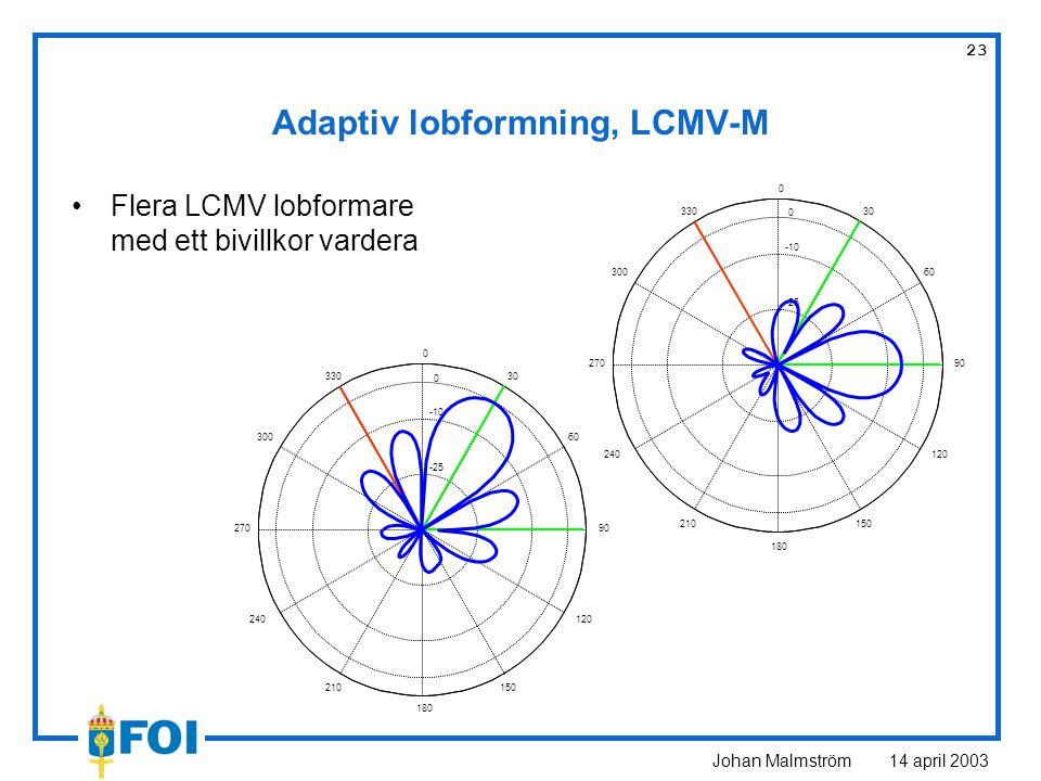 Johan Malmström 14 april 2003 23 Adaptiv lobformning, LCMV-M Flera LCMV lobformare med ett bivillkor vardera -25 -10 30 210 60 240 90270 120 300 150 330 180 0 0 -25 -10 30 210 60 240 90270 120 300 150 330 180 0 0