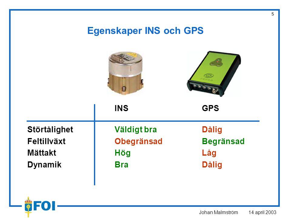 Johan Malmström 14 april 2003 26 Jämförelse INS och INS/GPS, positionsfel 0123456789 0 5 10 15 20 25 30 35 40 45 50 Tid (minuter) Positionsestimeringsfel (m) Ostöttad INS INS stöttad av GPS Satellit- bortfall