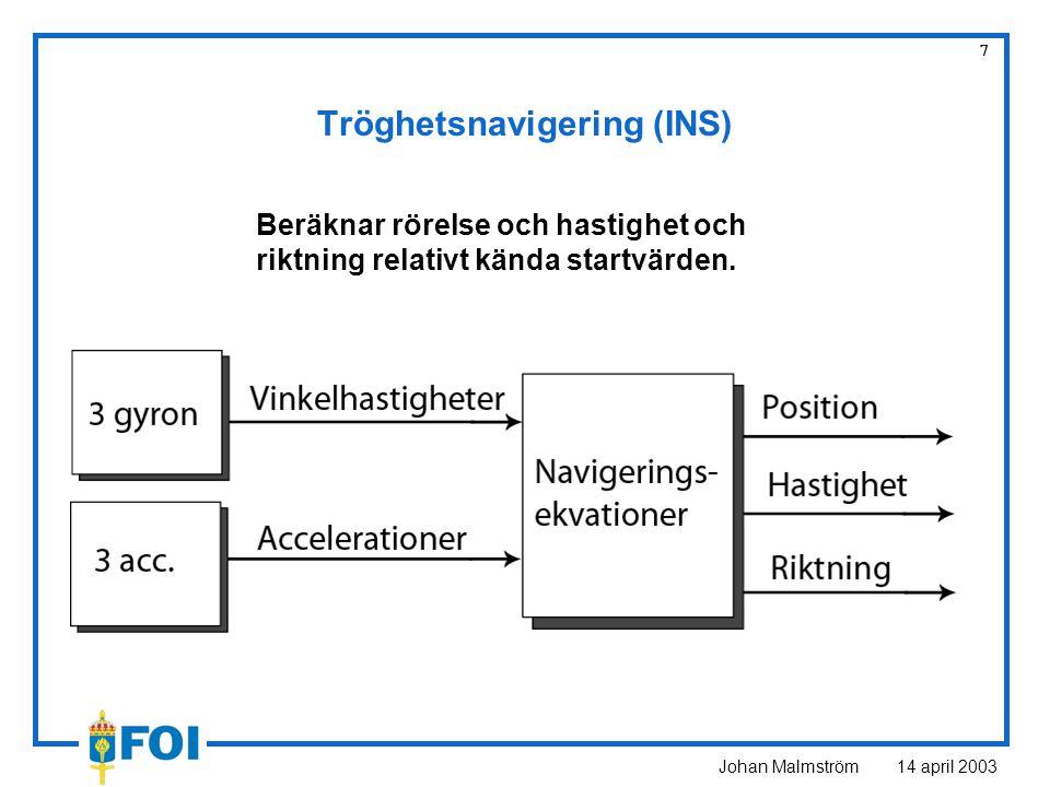 Johan Malmström 14 april 2003 7 Tröghetsnavigering (INS) Beräknar rörelse och hastighet och riktning relativt kända startvärden.