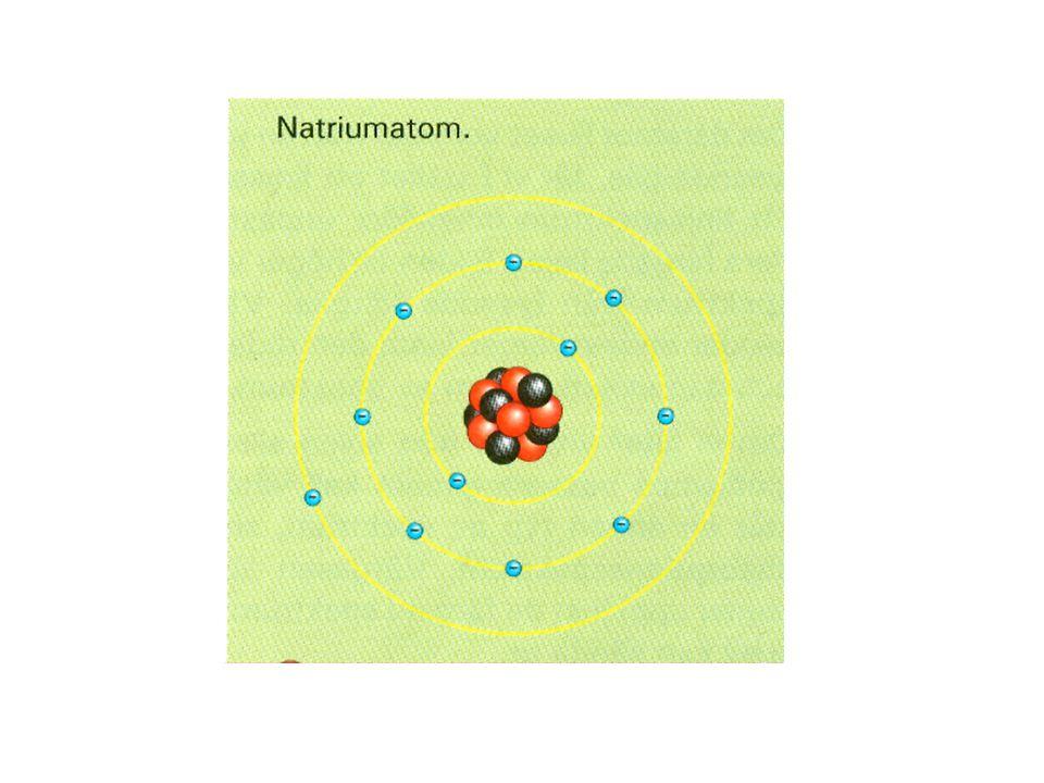 Atomkärnor med överskotts energi Många grundämnen har isotoper som där atomkärnan innehåller för mycket energi och är instabil.