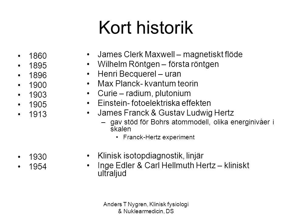 Anders T Nygren, Klinisk fysiologi & Nuklearmedicin, DS Kort historik 1860 1895 1896 1900 1903 1905 1913 1930 1954 James Clerk Maxwell – magnetiskt fl