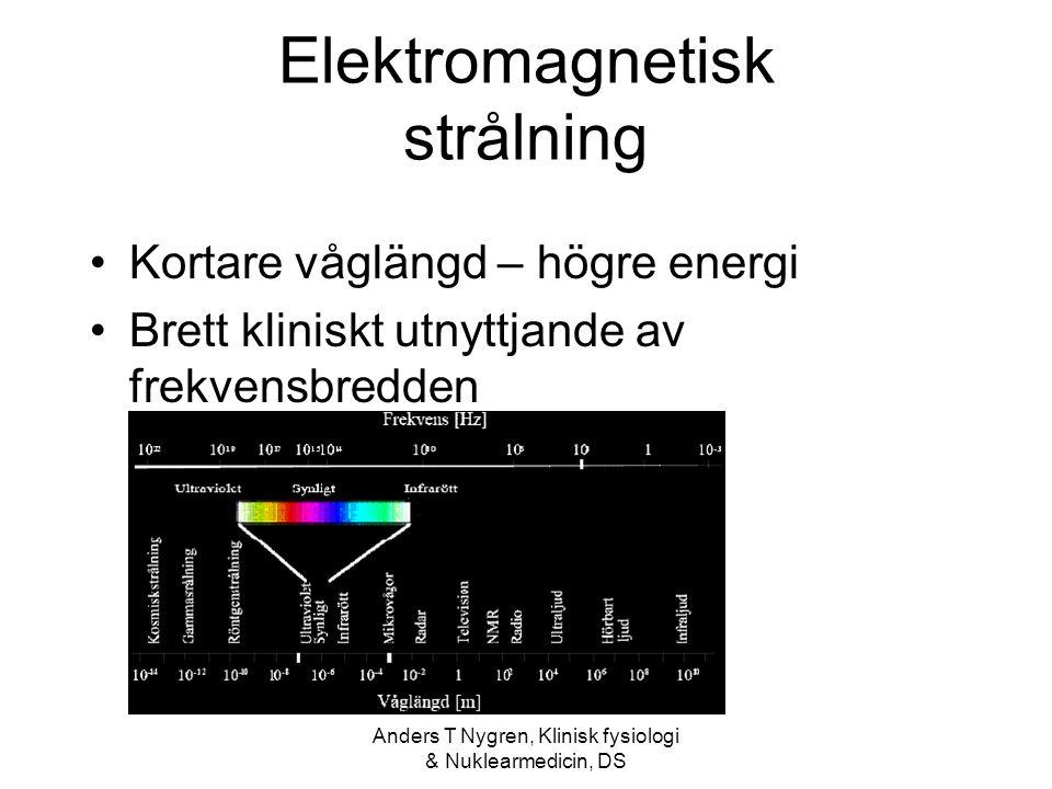 Anders T Nygren, Klinisk fysiologi & Nuklearmedicin, DS Elektromagnetisk strålning Kortare våglängd – högre energi Brett kliniskt utnyttjande av frekvensbredden