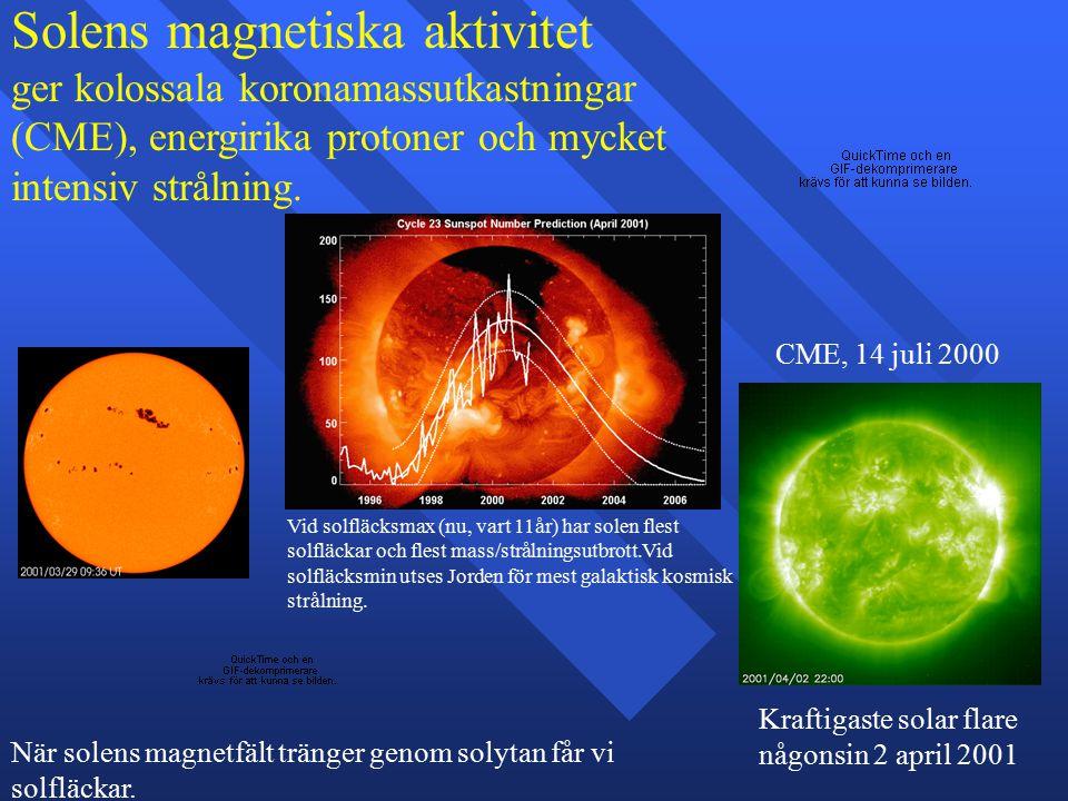 När solens magnetfält tränger genom solytan får vi solfläckar. Vid solfläcksmax (nu, vart 11år) har solen flest solfläckar och flest mass/strålningsut
