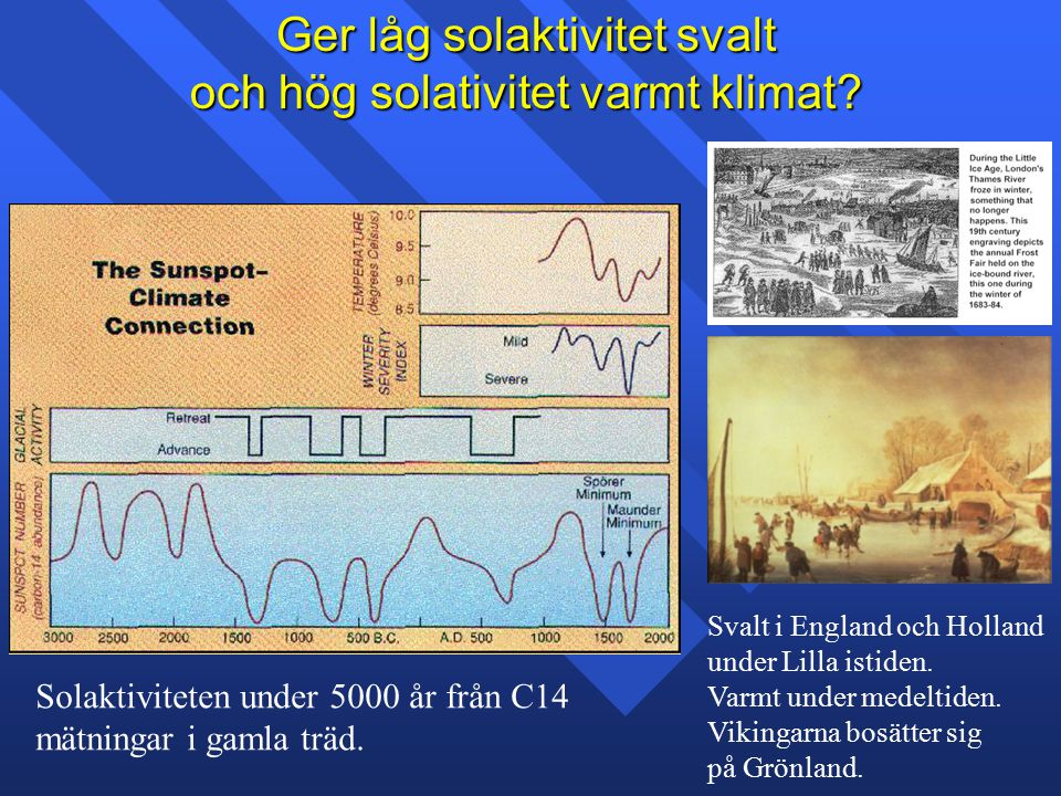 Ger låg solaktivitet svalt och hög solativitet varmt klimat? Svalt i England och Holland under Lilla istiden. Varmt under medeltiden. Vikingarna bosät
