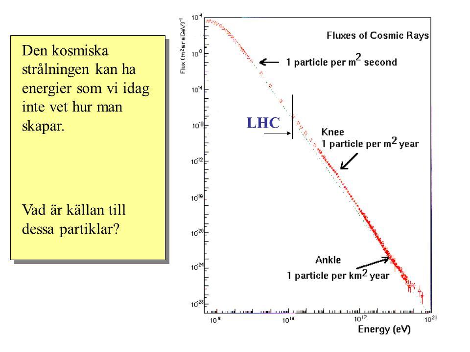 Den kosmiska strålningen kan ha energier som vi idag inte vet hur man skapar. Vad är källan till dessa partiklar? LHC