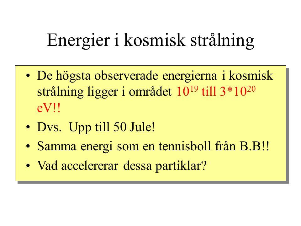 Energier i kosmisk strålning De högsta observerade energierna i kosmisk strålning ligger i området 10 19 till 3*10 20 eV!! Dvs. Upp till 50 Jule! Samm