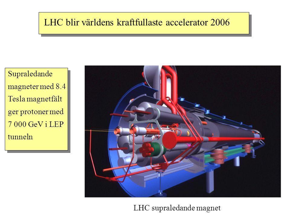 LHC blir världens kraftfullaste accelerator 2006 Supraledande magneter med 8.4 Tesla magnetfält ger protoner med 7 000 GeV i LEP tunneln LHC supraleda