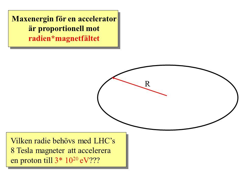 Maxenergin för en accelerator är proportionell mot radien*magnetfältet R Vilken radie behövs med LHC's 8 Tesla magneter att accelerera en proton till