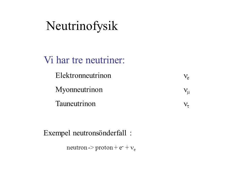 Neutrinofysik Vi har tre neutriner: Elektronneutrinon  e Myonneutrinon  Tauneutrinon  Exempel neutronsönderfall : neutron -> proton + e - + e