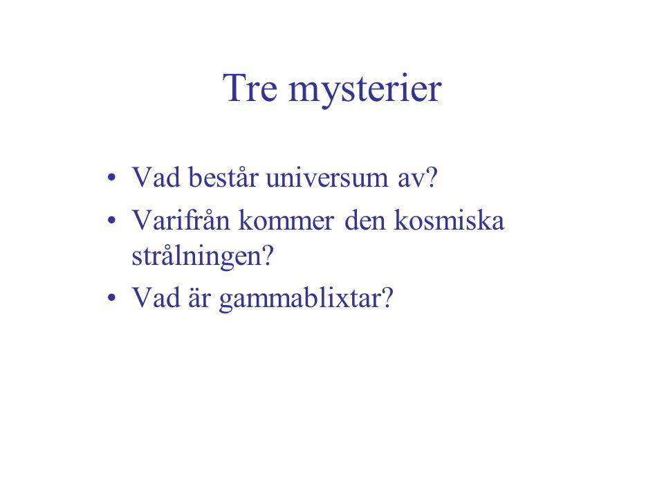 Tre mysterier Vad består universum av? Varifrån kommer den kosmiska strålningen? Vad är gammablixtar?
