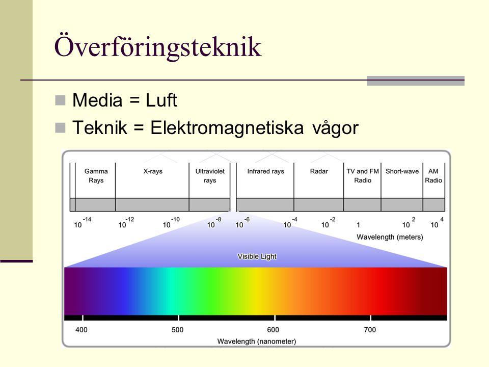Infraröd strålning Energisvag strålning Stoppas av väggar och annat material Kallas även för värmestrålning Har många användningsområden Trådlösa möss och tangentbord Dataöverföring mellan PDA:er och PC Porten IrDA (Infrared Direct Access) använder infrarött ljus för dataöverföringen