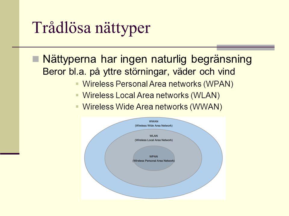 Egenskaper för olika nättyper WPAN Ett trådlöst nät för att ansluta kringutrustning till en host.