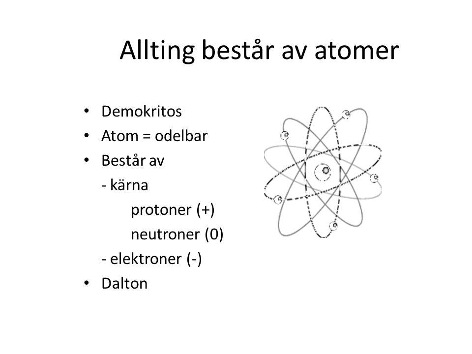 Allting består av atomer Demokritos Atom = odelbar Består av - kärna protoner (+) neutroner (0) - elektroner (-) Dalton
