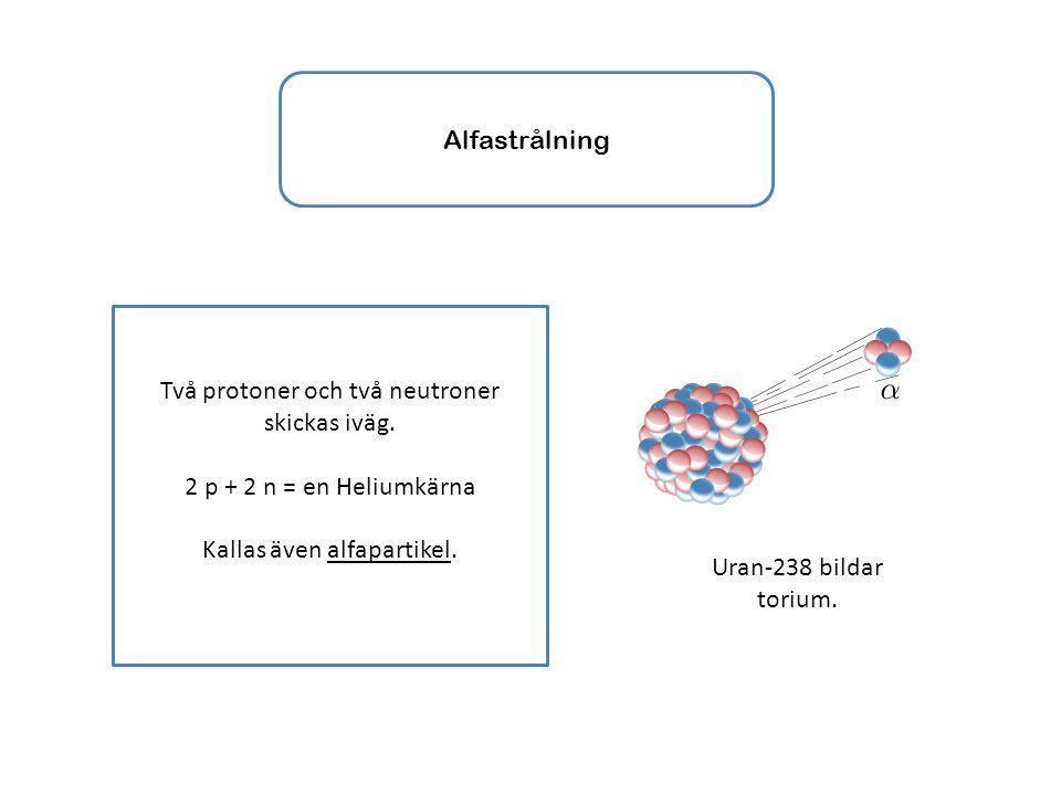 Alfastrålning Två protoner och två neutroner skickas iväg. 2 p + 2 n = en Heliumkärna Kallas även alfapartikel. Uran-238 bildar torium.