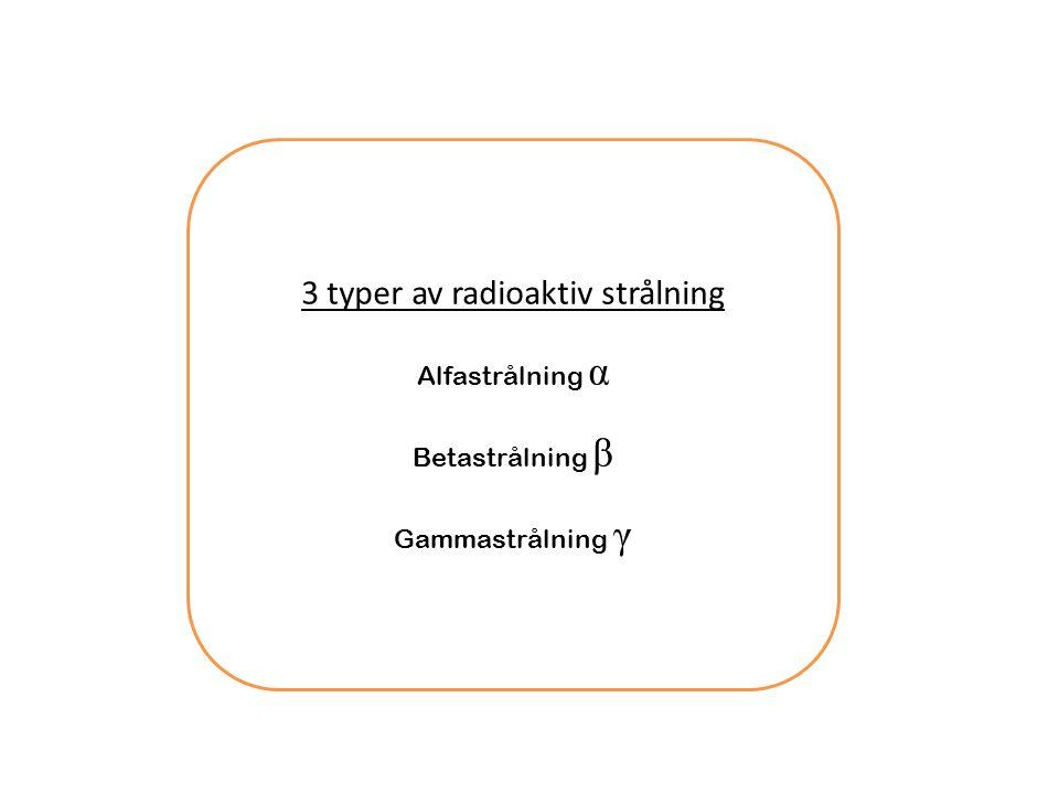 3 typer av radioaktiv strålning Alfastrålning α Betastrålning β Gammastrålning γ