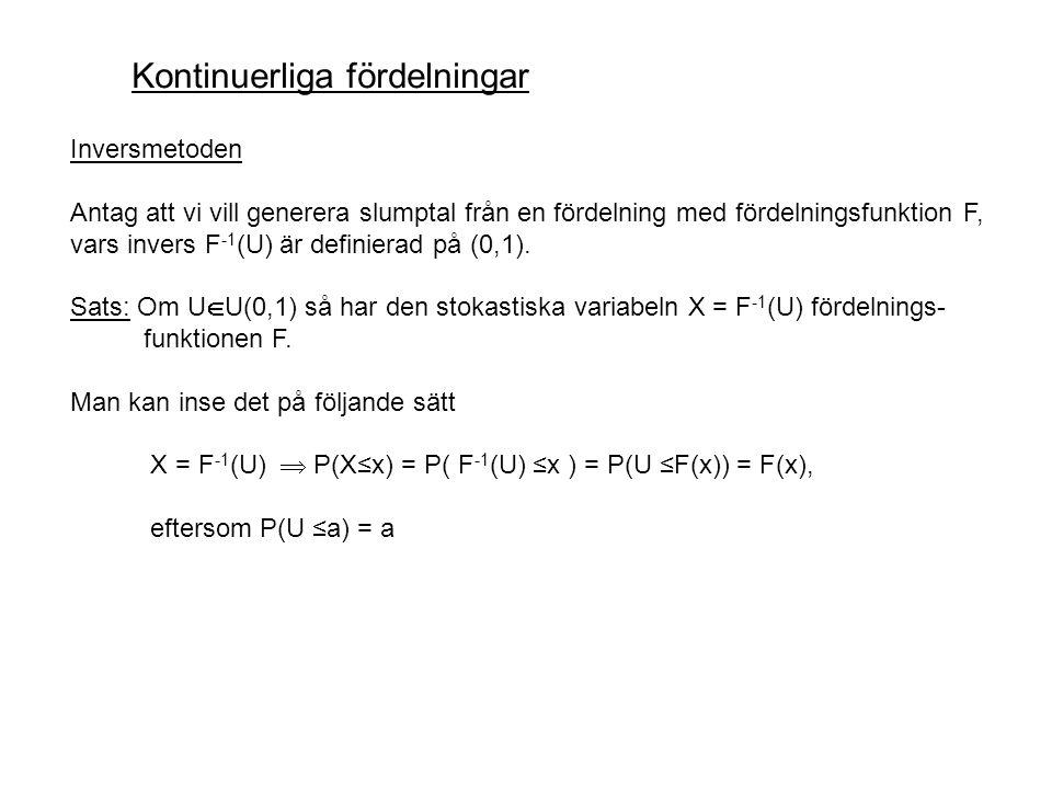 Kontinuerliga fördelningar Inversmetoden Antag att vi vill generera slumptal från en fördelning med fördelningsfunktion F, vars invers F -1 (U) är definierad på (0,1).