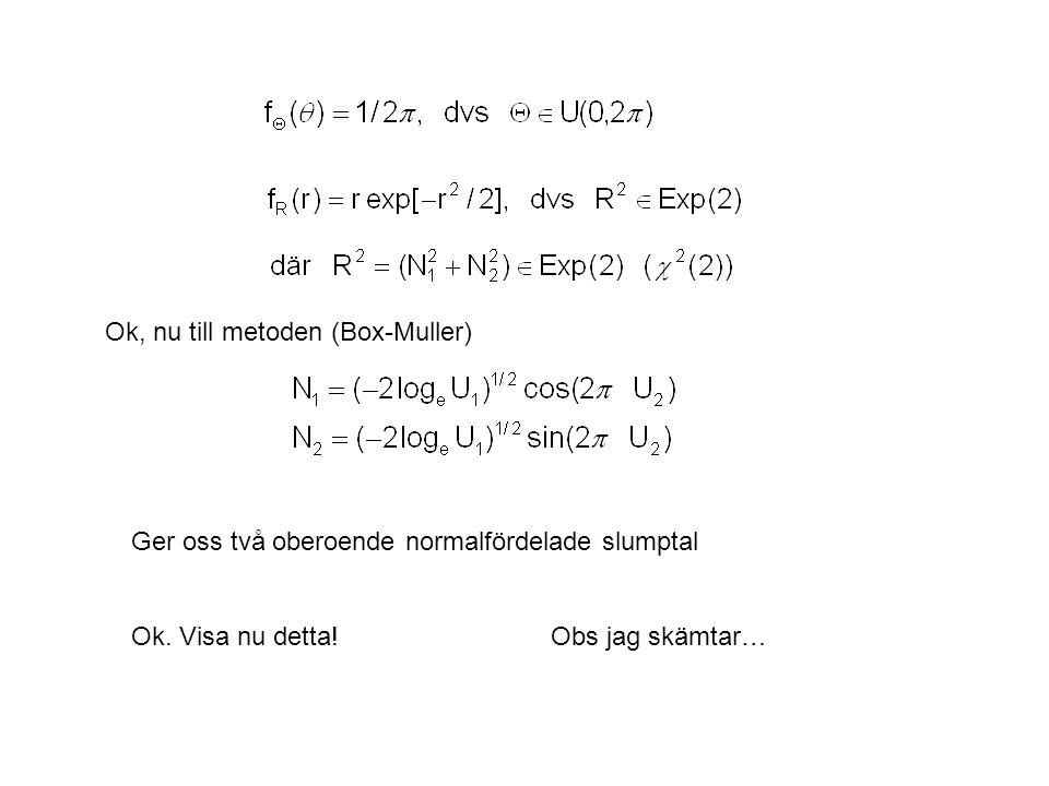 Ok, nu till metoden (Box-Muller) Ger oss två oberoende normalfördelade slumptal Ok.