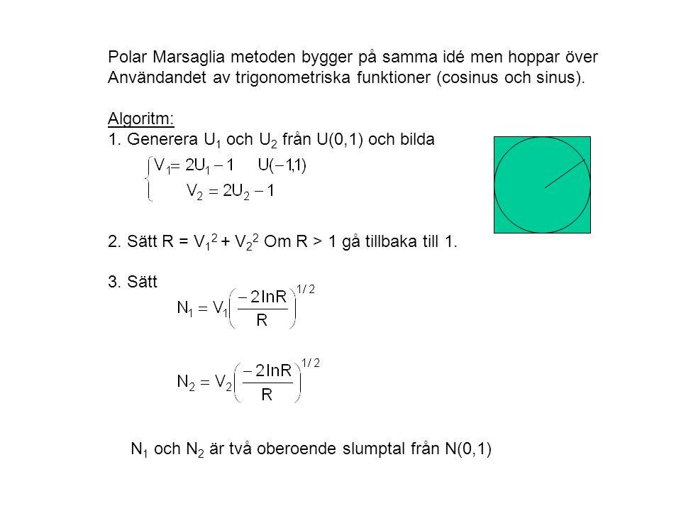 Polar Marsaglia metoden bygger på samma idé men hoppar över Användandet av trigonometriska funktioner (cosinus och sinus). Algoritm: 1. Generera U 1 o