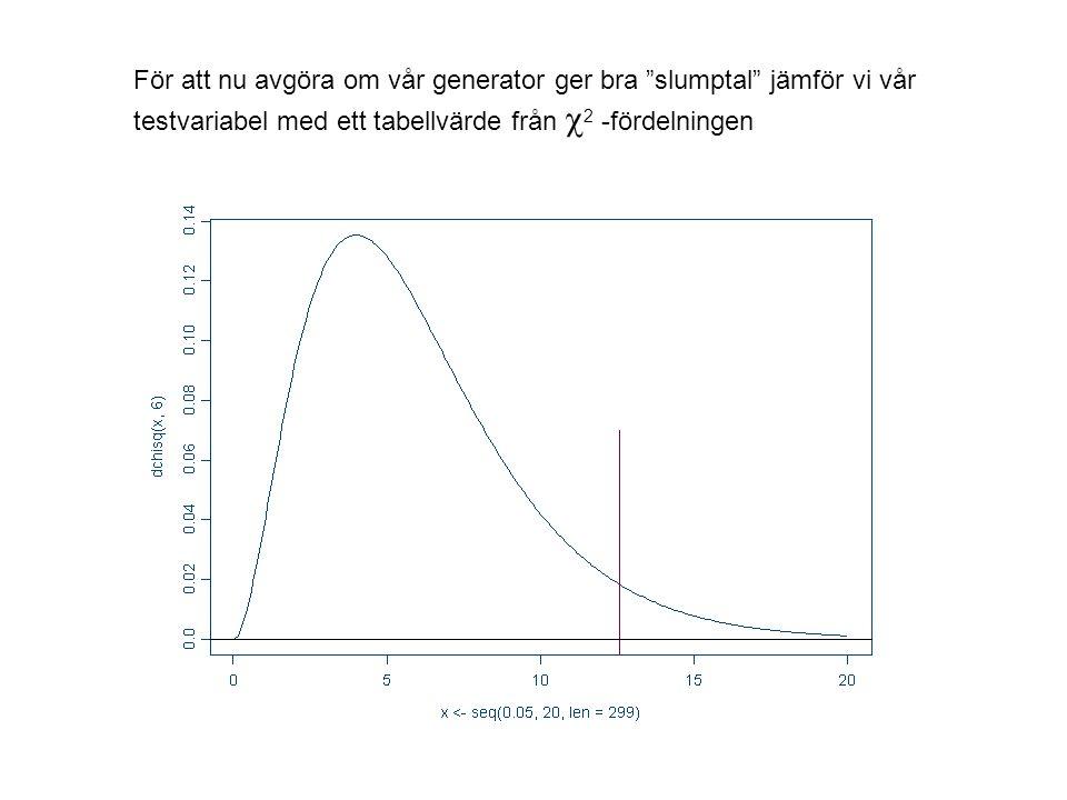 """För att nu avgöra om vår generator ger bra """"slumptal"""" jämför vi vår testvariabel med ett tabellvärde från  2 -fördelningen"""