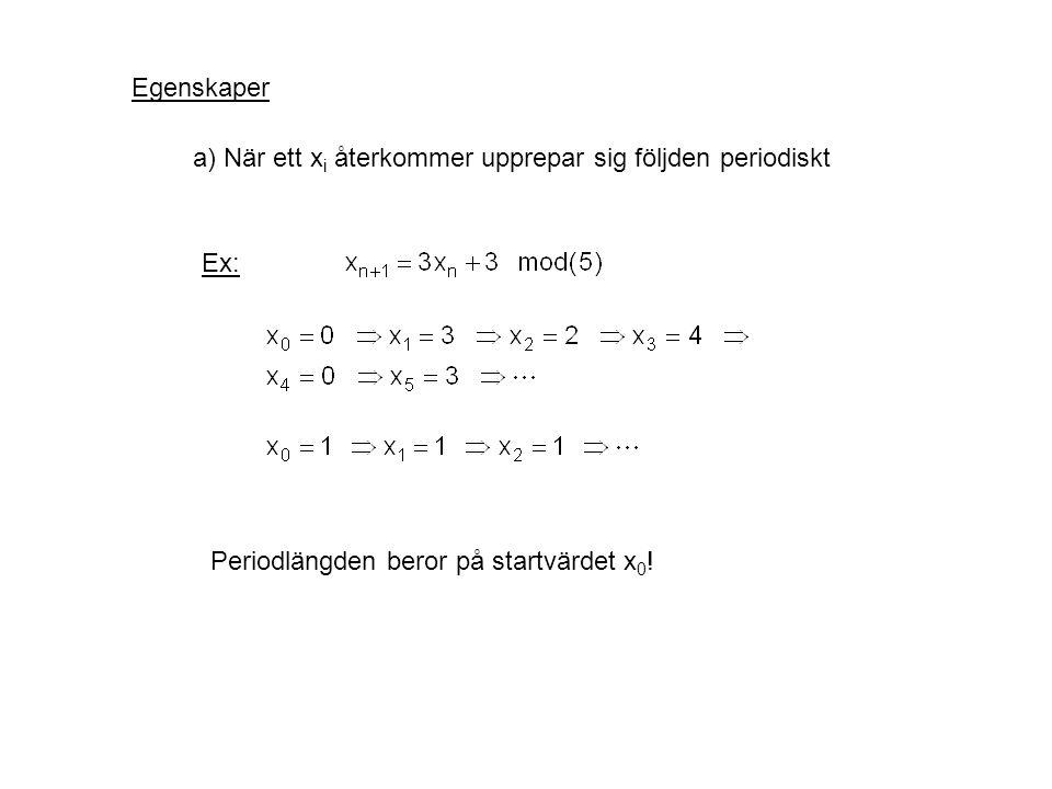Egenskaper a) När ett x i återkommer upprepar sig följden periodiskt Ex: Periodlängden beror på startvärdet x 0 !
