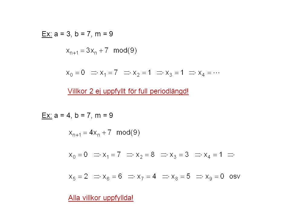 Ex: a = 3, b = 7, m = 9 Villkor 2 ej uppfyllt för full periodlängd! Ex: a = 4, b = 7, m = 9 Alla villkor uppfyllda!