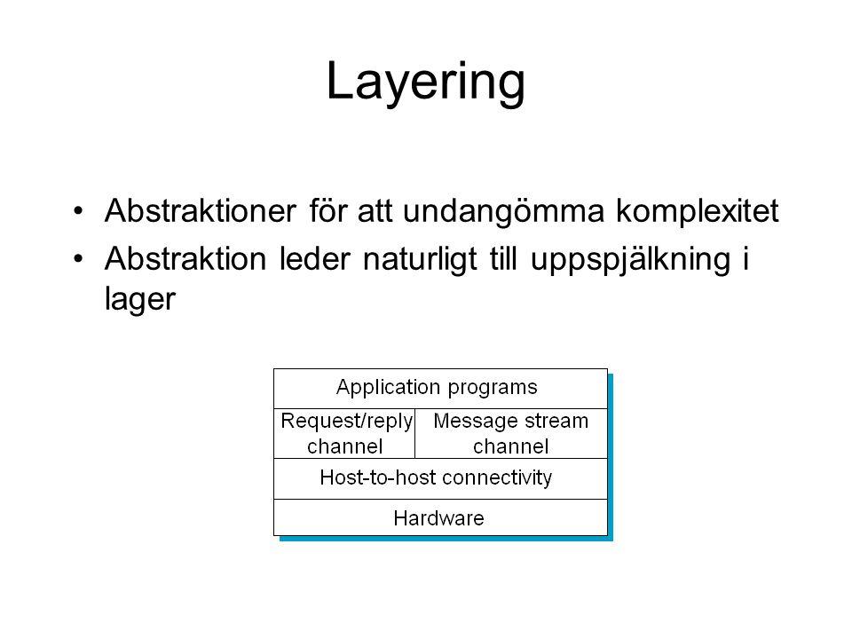 Layering Abstraktioner för att undangömma komplexitet Abstraktion leder naturligt till uppspjälkning i lager