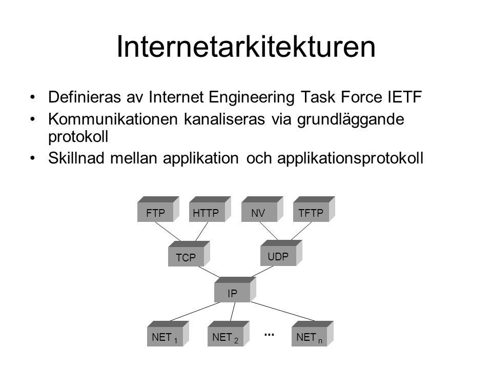 Internetarkitekturen Definieras av Internet Engineering Task Force IETF Kommunikationen kanaliseras via grundläggande protokoll Skillnad mellan applikation och applikationsprotokoll ■ ■ ■ FTP TCP UDP IP NET 1 2 n HTTPNVTFTP