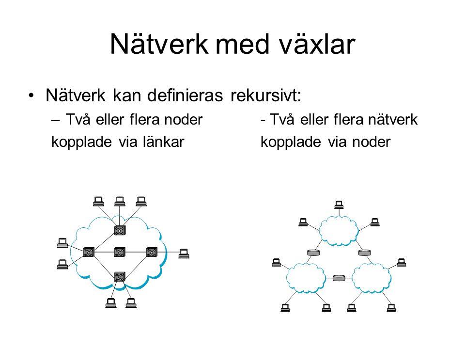 Nätverk med växlar Nätverk kan definieras rekursivt: –Två eller flera noder - Två eller flera nätverk kopplade via länkar kopplade via noder