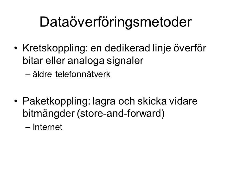 Dataöverföringsmetoder Kretskoppling: en dedikerad linje överför bitar eller analoga signaler –äldre telefonnätverk Paketkoppling: lagra och skicka vidare bitmängder (store-and-forward) –Internet