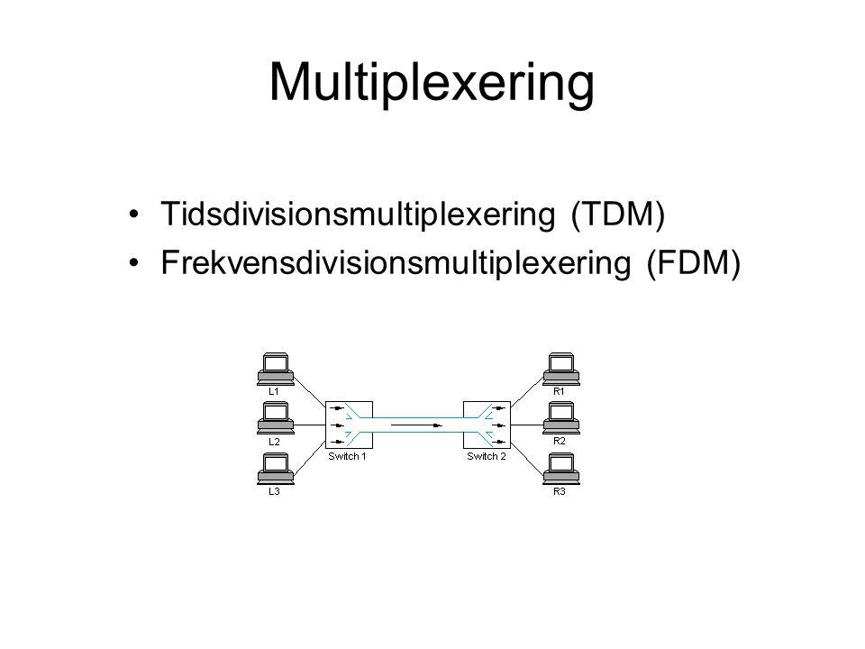 Multiplexering Tidsdivisionsmultiplexering (TDM) Frekvensdivisionsmultiplexering (FDM)