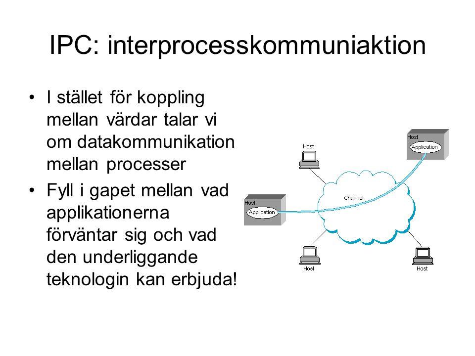 IPC: interprocesskommuniaktion I stället för koppling mellan värdar talar vi om datakommunikation mellan processer Fyll i gapet mellan vad applikationerna förväntar sig och vad den underliggande teknologin kan erbjuda!