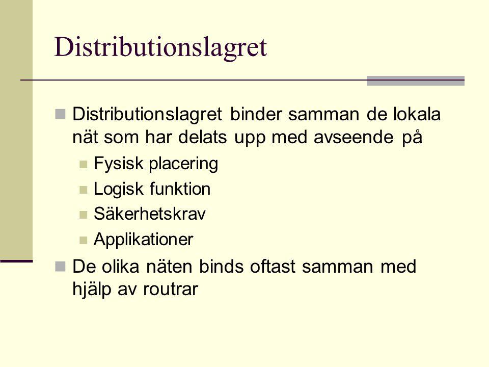 Distributionslagret Distributionslagret binder samman de lokala nät som har delats upp med avseende på Fysisk placering Logisk funktion Säkerhetskrav Applikationer De olika näten binds oftast samman med hjälp av routrar