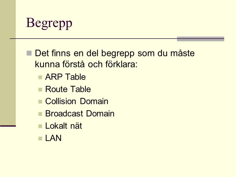 Begrepp Det finns en del begrepp som du måste kunna förstå och förklara: ARP Table Route Table Collision Domain Broadcast Domain Lokalt nät LAN