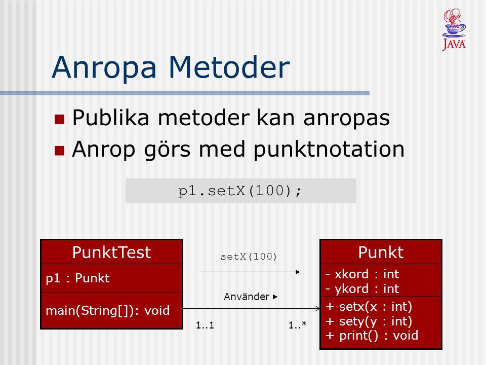 Anropa Metoder Publika metoder kan anropas Anrop görs med punktnotation PunktTest p1 : Punkt main(String[]): void setX(100) p1.setX(100); Punkt - xkord : int - ykord : int + setx(x : int) + sety(y : int) + print() : void Använder 1..*1..1