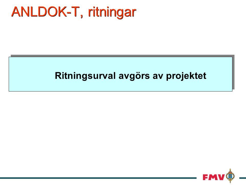 ANLDOK-T, ritningar Ritningsurval avgörs av projektet