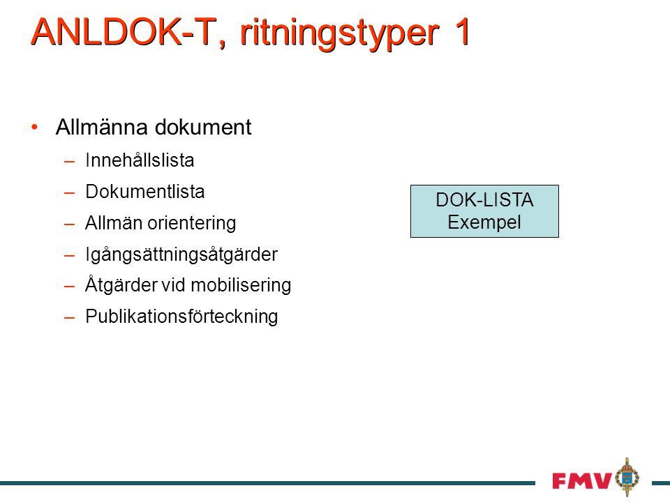 ANLDOK-T, ritningstyper 1 Allmänna dokument –Innehållslista –Dokumentlista –Allmän orientering –Igångsättningsåtgärder –Åtgärder vid mobilisering –Publikationsförteckning DOK-LISTA Exempel