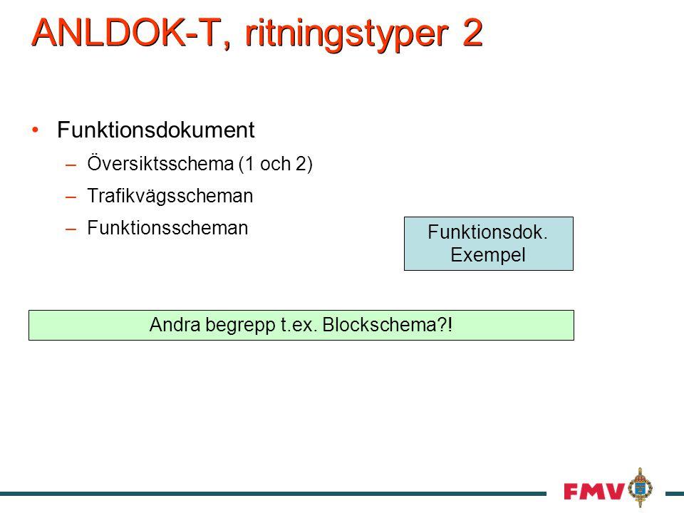 ANLDOK-T, ritningstyper 2 Funktionsdokument –Översiktsschema (1 och 2) –Trafikvägsscheman –Funktionsscheman Andra begrepp t.ex.