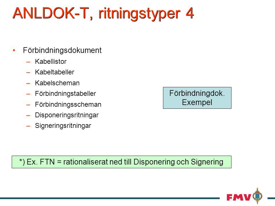 ANLDOK-T, ritningstyper 4 Förbindningsdokument –Kabellistor –Kabeltabeller –Kabelscheman –Förbindningstabeller –Förbindningsscheman –Disponeringsritningar –Signeringsritningar *) Ex.