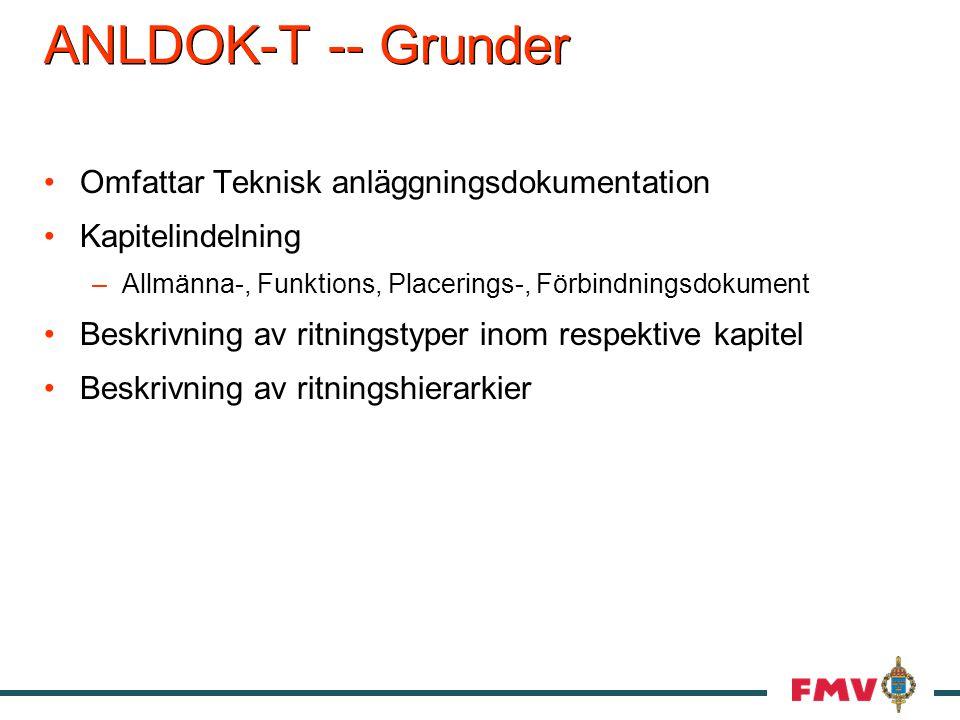 ANLDOK-T -- Grunder Omfattar Teknisk anläggningsdokumentation Kapitelindelning –Allmänna-, Funktions, Placerings-, Förbindningsdokument Beskrivning av ritningstyper inom respektive kapitel Beskrivning av ritningshierarkier