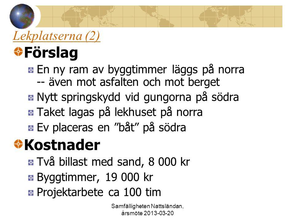 Samfälligheten Nattsländan, årsmöte 2013-03-20 Lekplatserna (2) Förslag En ny ram av byggtimmer läggs på norra -- även mot asfalten och mot berget Nyt